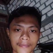 wong2304's profile photo