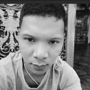 usersw245's profile photo