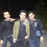 nack770's profile photo