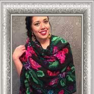 synarav283694's profile photo