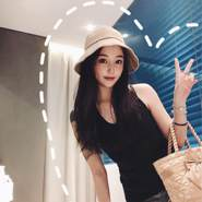 yoyo503's profile photo