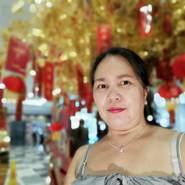 anabellea836686's profile photo