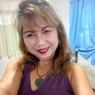 Ashleyred's profile photo