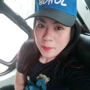 maryanne141885's profile photo