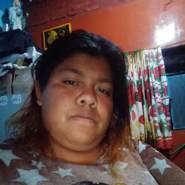 esmeraldas304470's profile photo