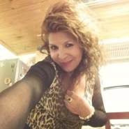laurav561904's profile photo