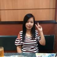 useridhot67's profile photo