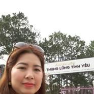 thuyanh7's profile photo