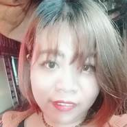 thut847's profile photo