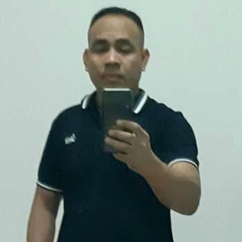 user_nrxq42_Krung Thep Maha Nakhon_Độc thân_Nam
