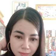 ryand29's profile photo