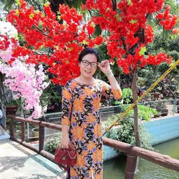 ngan4529_Binh Phuoc_Kawaler/Panna_Kobieta