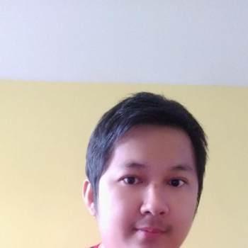 suwichaw_Nakhon Pathom_Độc thân_Nam