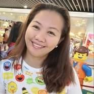 lend060's profile photo