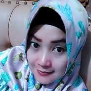 rinia123928's profile photo