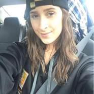 ariana880's profile photo