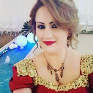ahisha3647's profile photo