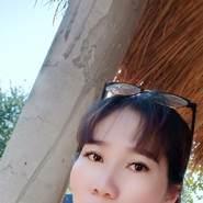 thuyb92's profile photo