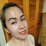 mnuguit16's profile photo