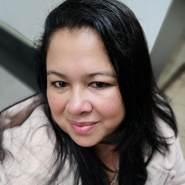lolhya's profile photo