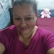 carolinan722369's profile photo