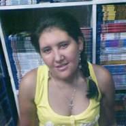 Luchi33's profile photo