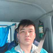 userin20's profile photo