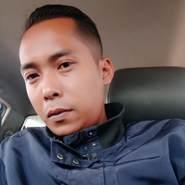 kazuan8666's profile photo
