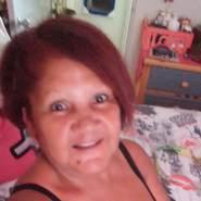lizzetter294476's profile photo