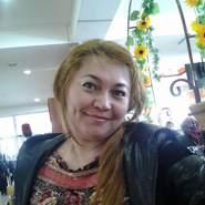 sarah200054's profile photo