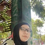 triariyanti's profile photo