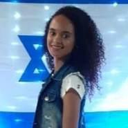 wanessa872177's profile photo
