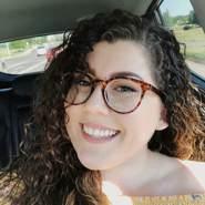 sintopakesandra's profile photo