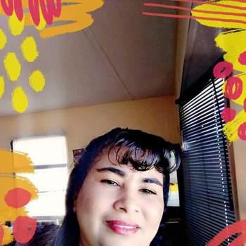 mayram129_Virginia_Single_Female