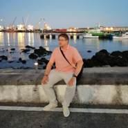zsolts158101's profile photo