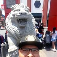 pedror928280's profile photo