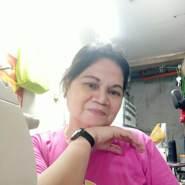 elvirai785103's profile photo