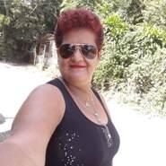 marian569607's profile photo