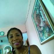 marien402934's profile photo