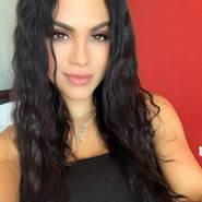 kevincythia's profile photo