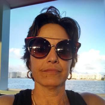 feliciag357784_Florida_Single_Female