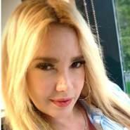 gladyshamelinck's profile photo