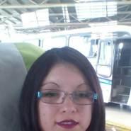 dominiquea28's profile photo