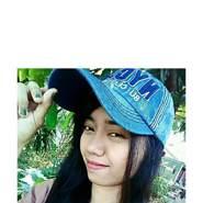 anggunm9's profile photo