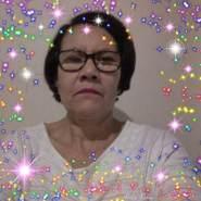 franciscar419969's profile photo