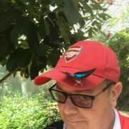 jeffskoros's profile photo
