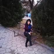 usergyqkr40279's profile photo