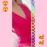 corianitasw's profile photo