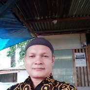 syorghanaf's profile photo
