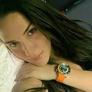 lusia669934's profile photo